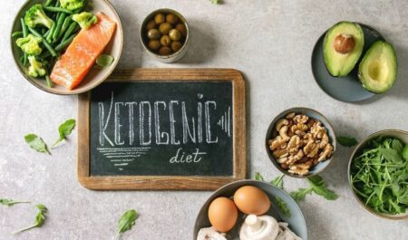 Targeted Ketogenic Diet - Ketogenic Diet Plan