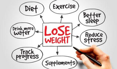 Best Weight Loss Apps - track your weight data